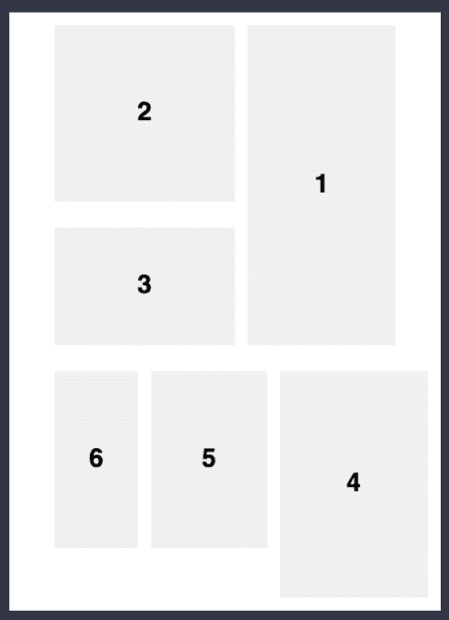 Six numbered panels in a right to left top to bottom reading order